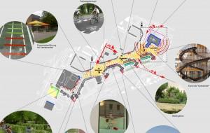 Entwicklungskonzept Aktives Stadtzentrum Marzahner Promenade